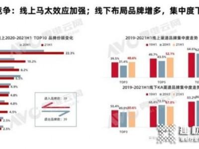 集成灶2021上半年竞争加剧,数据呈现出三大明显趋势